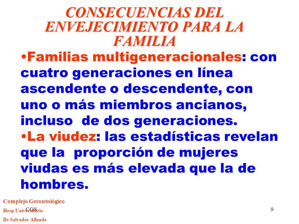 CGS9 CONSECUENCIAS DEL ENVEJECIMIENTO PARA LA FAMILIA Familias multigeneracionales: con cuatro generaciones en línea ascendente o descendente, con uno
