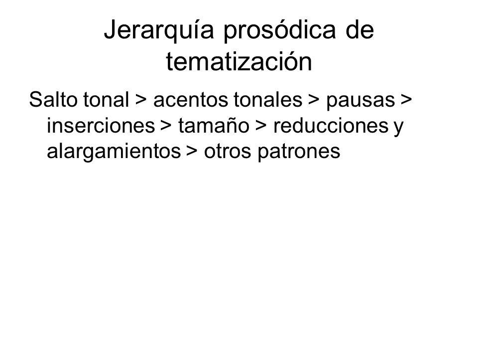 Jerarquía prosódica de tematización Salto tonal > acentos tonales > pausas > inserciones > tamaño > reducciones y alargamientos > otros patrones