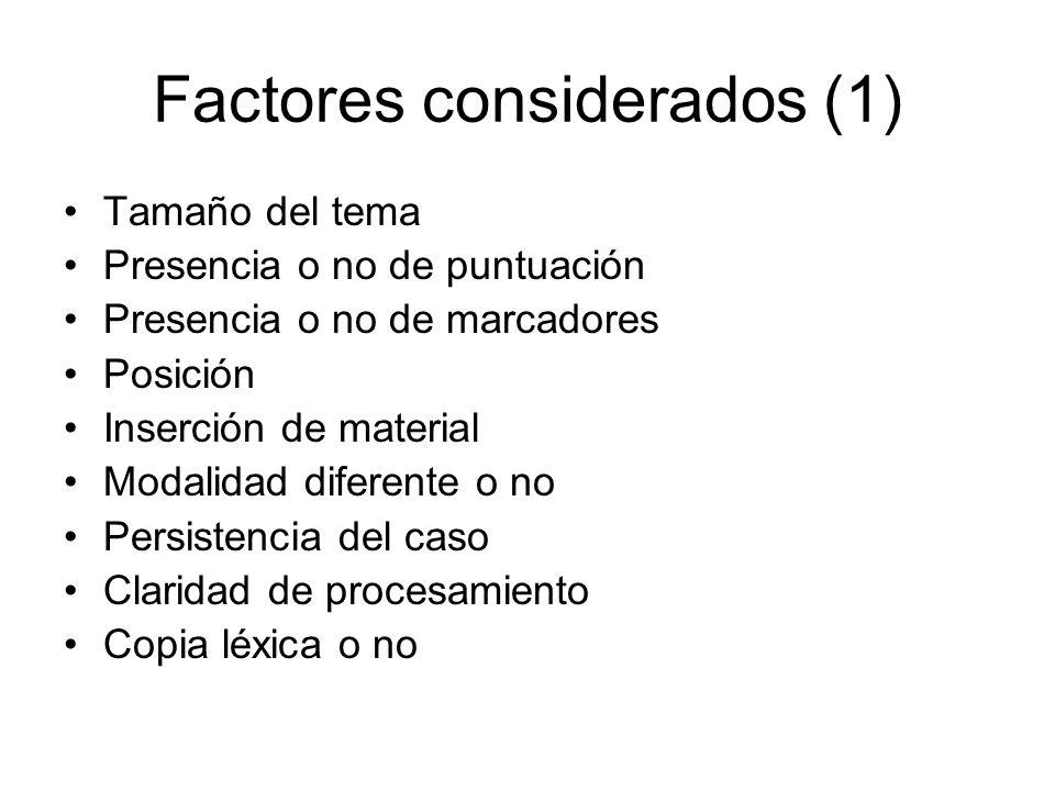 Factores considerados (1) Tamaño del tema Presencia o no de puntuación Presencia o no de marcadores Posición Inserción de material Modalidad diferente
