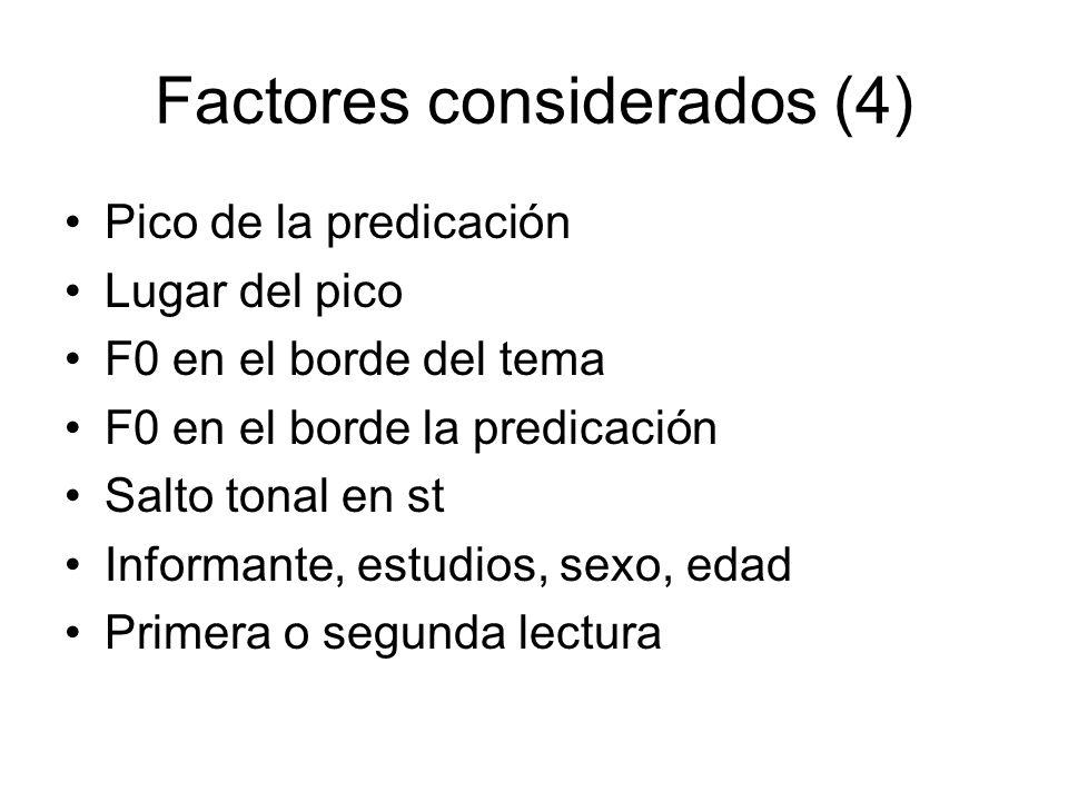 Factores considerados (4) Pico de la predicación Lugar del pico F0 en el borde del tema F0 en el borde la predicación Salto tonal en st Informante, es