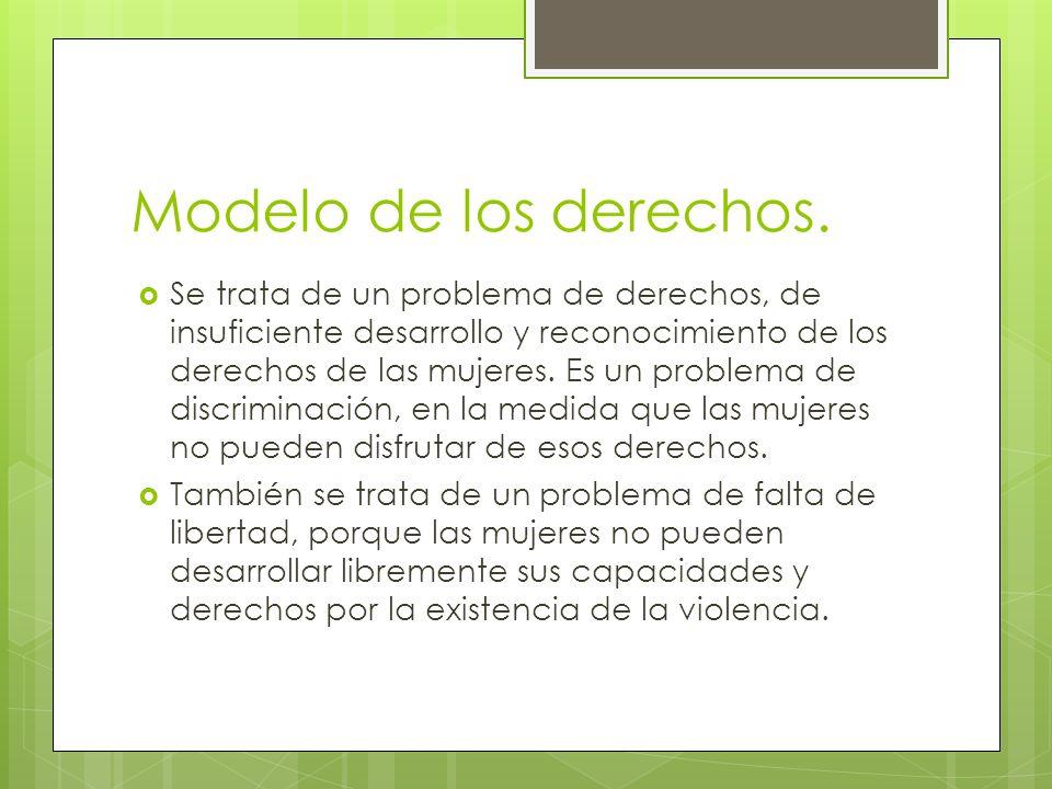 Ley 26.485.Definiciones (I).