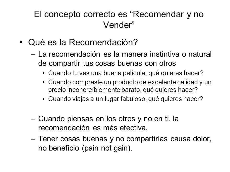 El impulso para la recomendación Cuando tu seas el producto de tus productos, tendrás el impulso para recomendar.