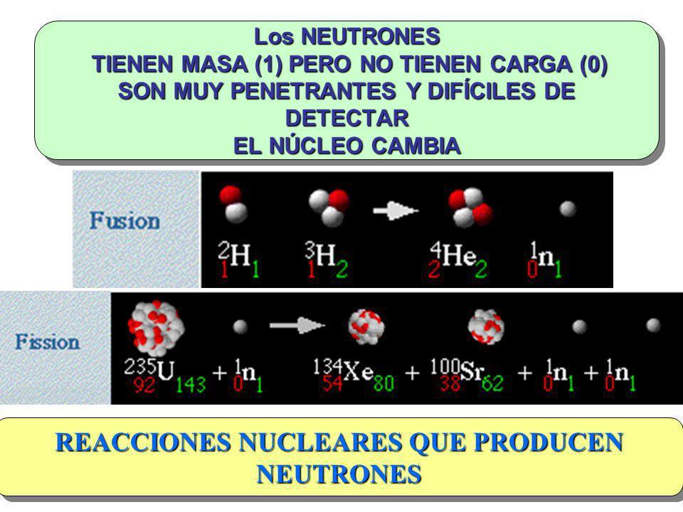 Los NEUTRONES TIENEN MASA (1) PERO NO TIENEN CARGA (0) SON MUY PENETRANTES Y DIFÍCILES DE DETECTAR EL NÚCLEO CAMBIA REACCIONES NUCLEARES QUE PRODUCEN