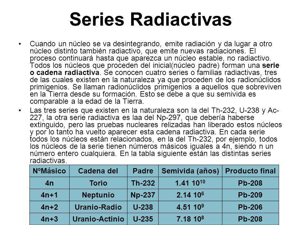 Series Radiactivas Cuando un núcleo se va desintegrando, emite radiación y da lugar a otro núcleo distinto también radiactivo, que emite nuevas radiac