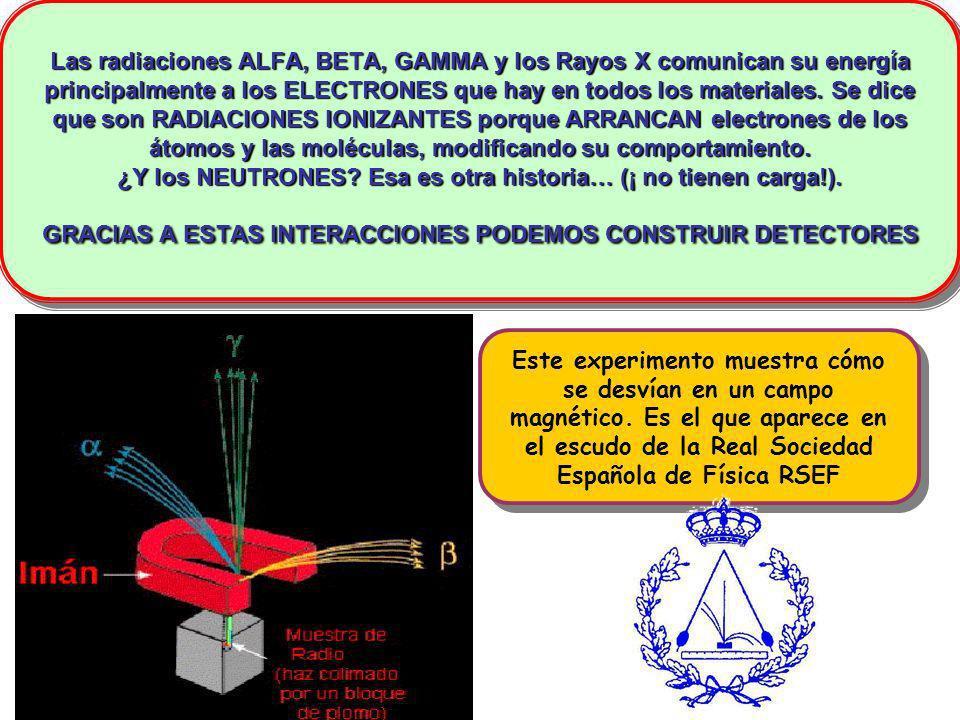 Las radiaciones ALFA, BETA, GAMMA y los Rayos X comunican su energía principalmente a los ELECTRONES que hay en todos los materiales. Se dice que son