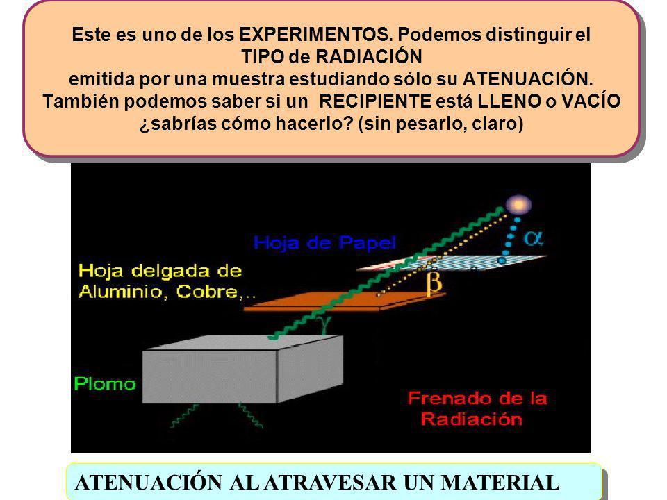 Este es uno de los EXPERIMENTOS. Podemos distinguir el TIPO de RADIACIÓN emitida por una muestra estudiando sólo su ATENUACIÓN. También podemos saber