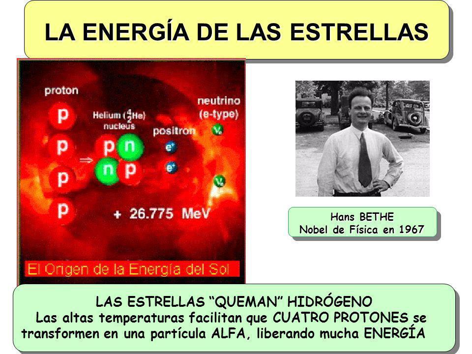 LA ENERGÍA DE LAS ESTRELLAS LAS ESTRELLAS QUEMAN HIDRÓGENO Las altas temperaturas facilitan que CUATRO PROTONES se transformen en una partícula ALFA,