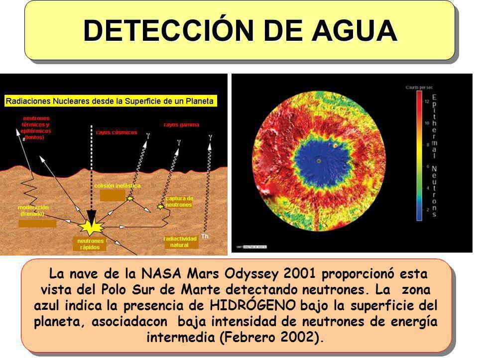 DETECCIÓN DE AGUA La nave de la NASA Mars Odyssey 2001 proporcionó esta vista del Polo Sur de Marte detectando neutrones. La zona azul indica la prese
