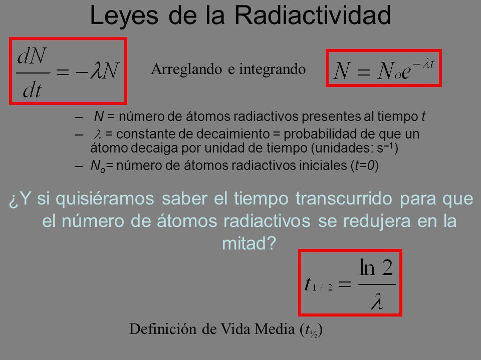 Leyes de la Radiactividad – N = número de átomos radiactivos presentes al tiempo t – = constante de decaimiento = probabilidad de que un átomo decaiga