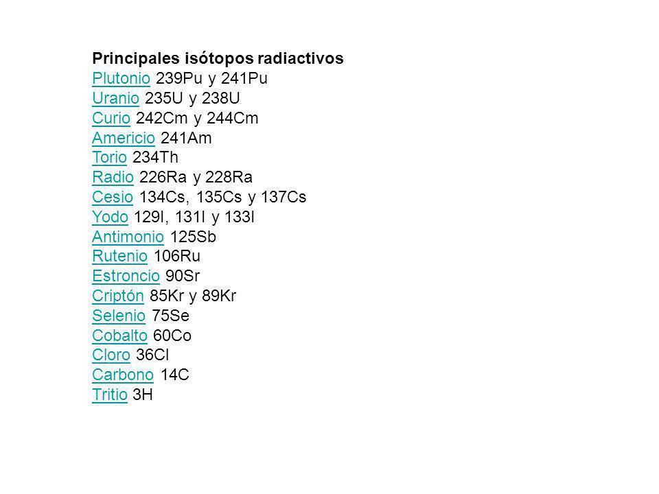 Principales isótopos radiactivos PlutonioPlutonio 239Pu y 241Pu UranioUranio 235U y 238U CurioCurio 242Cm y 244Cm AmericioAmericio 241Am TorioTorio 23