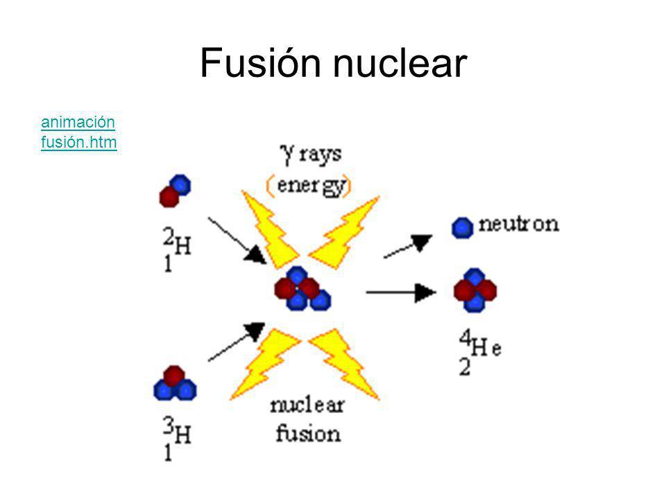 Fusión nuclear animación fusión.htm