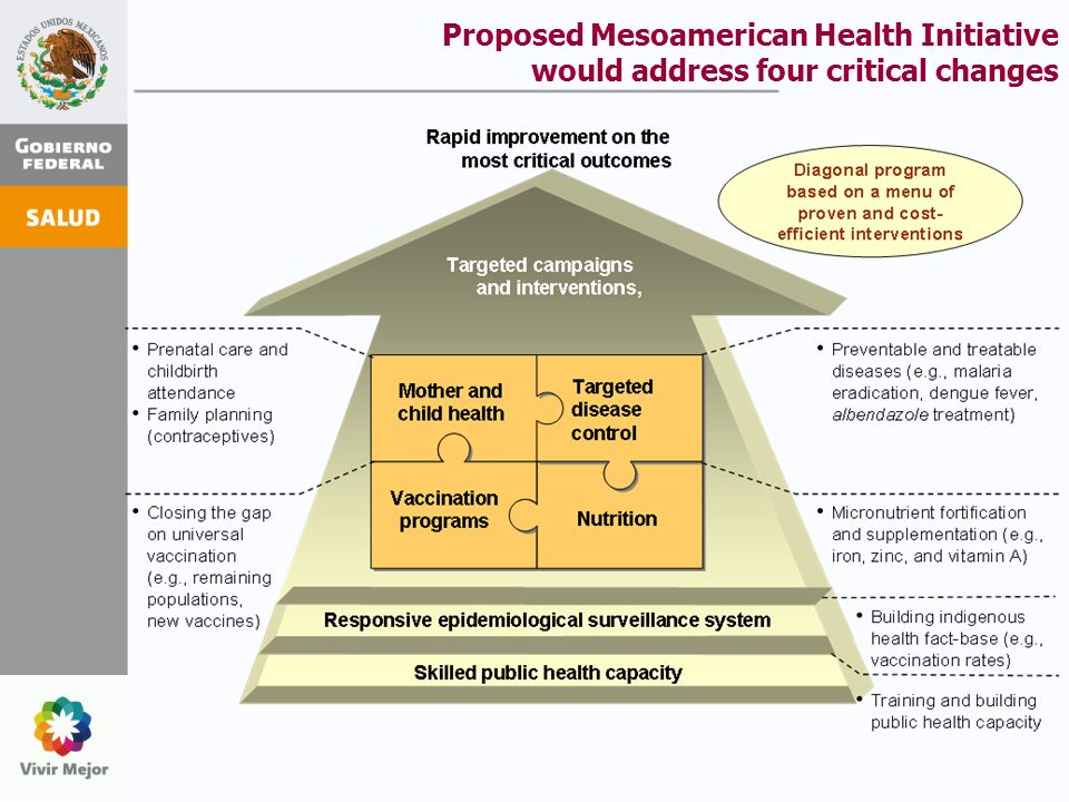 Proposed Mesoamerican Health Initiative would address four critical changes
