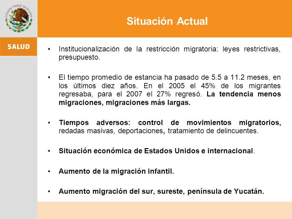 Institucionalización de la restricción migratoria: leyes restrictivas, presupuesto.