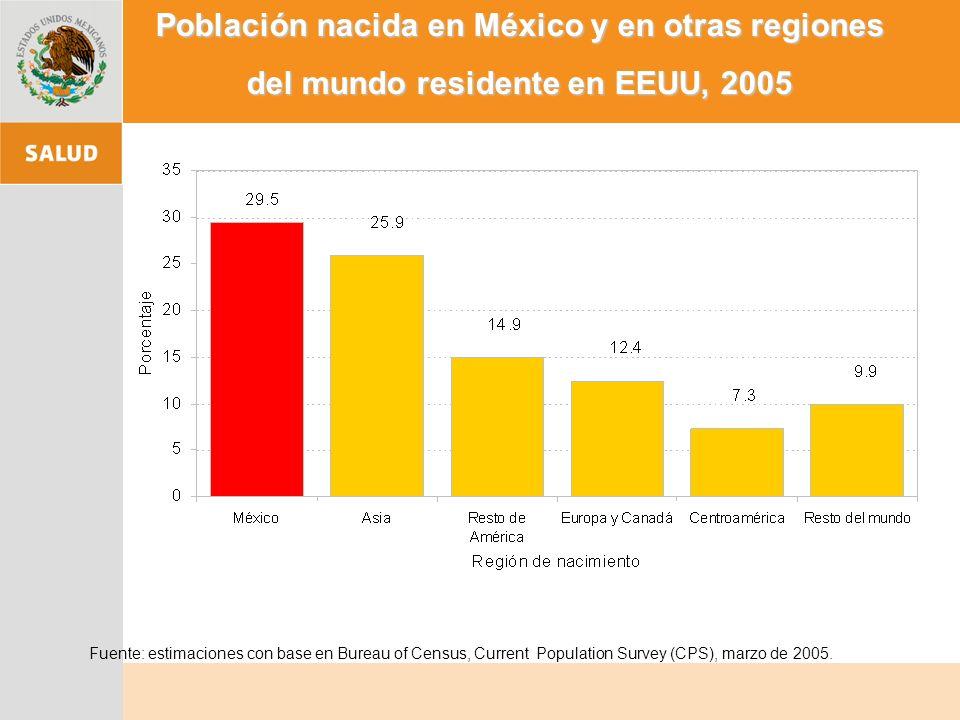 Población nacida en México y en otras regiones del mundo residente en EEUU, 2005 Fuente: estimaciones con base en Bureau of Census, Current Population Survey (CPS), marzo de 2005.