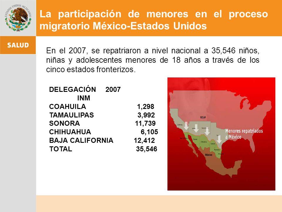 En el 2007, se repatriaron a nivel nacional a 35,546 niños, niñas y adolescentes menores de 18 años a través de los cinco estados fronterizos.