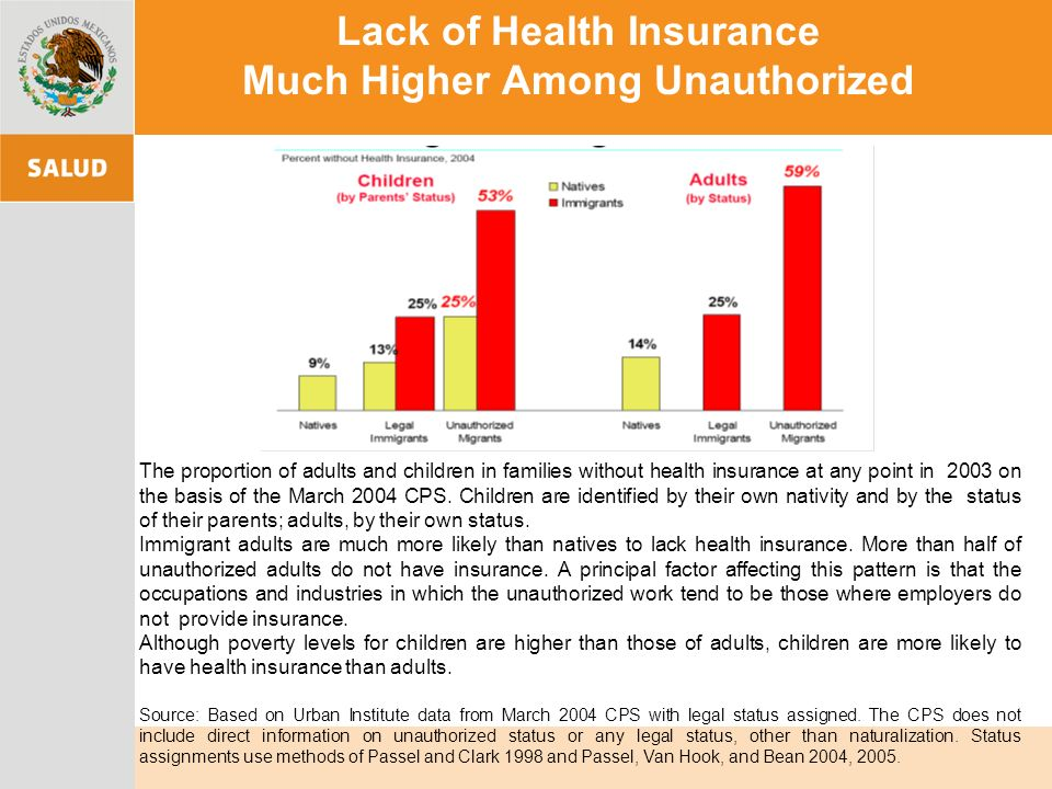 Lack of Health Insurance Much Higher Among Unauthorized The proportion of adults and children in families without health insurance at any point in 2003 on the basis of the March 2004 CPS.