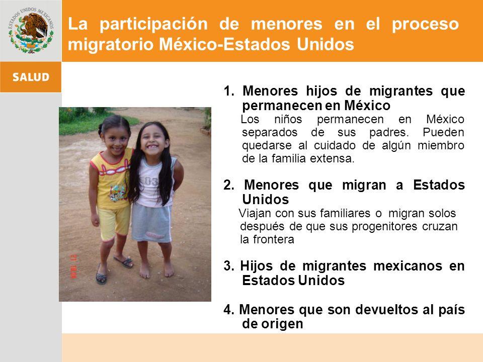 La participación de menores en el proceso migratorio México-Estados Unidos 1.