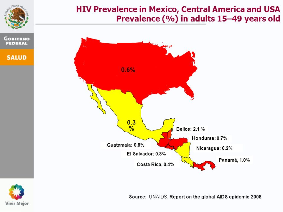 HIV Prevalence in Mexico, Central America and USA Prevalence (%) in adults 15–49 years old Belice: 2.1 % Honduras: 0.7% El Salvador: 0.8% 0.6% 0.3 % Guatemala: 0.8% Nicaragua: 0.2% Costa Rica, 0.4% Panamá, 1.0% Source: UNAIDS.