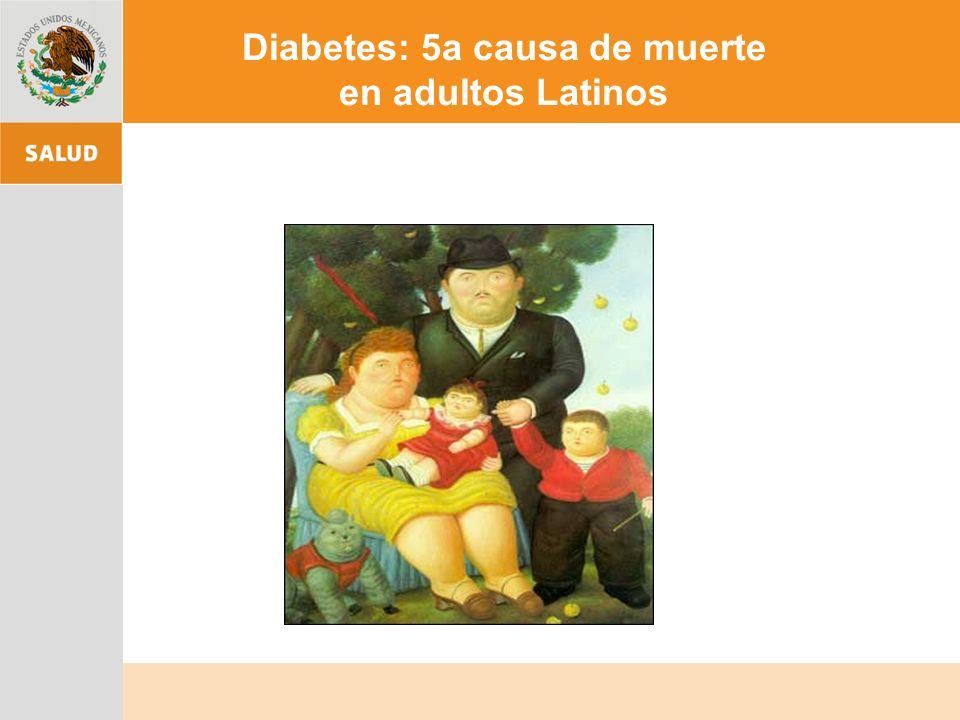 Diabetes: 5a causa de muerte en adultos Latinos
