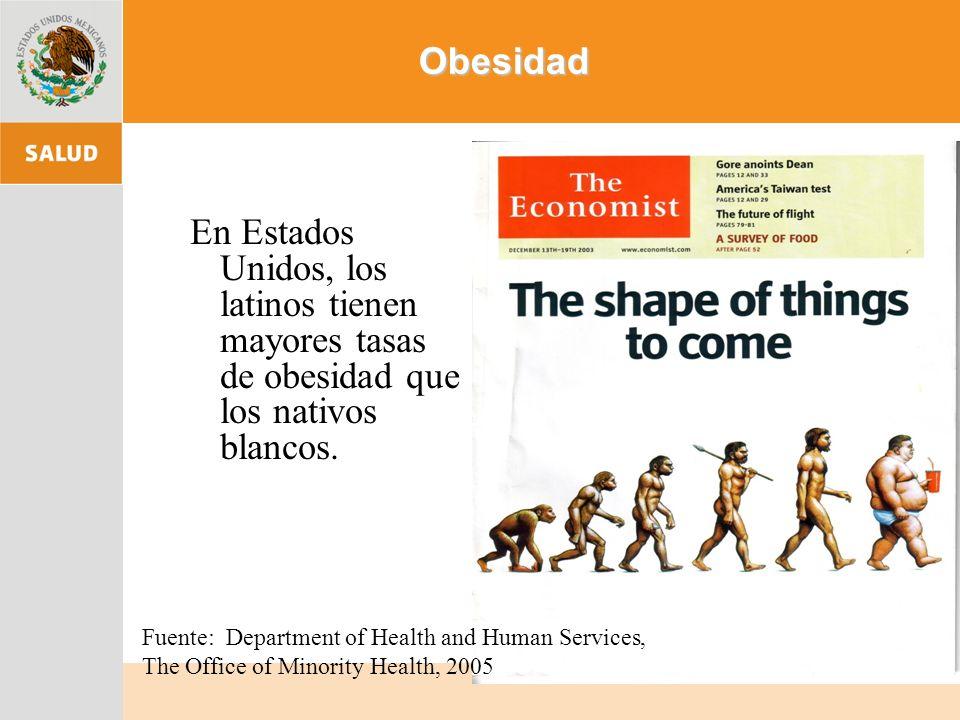 Obesidad En Estados Unidos, los latinos tienen mayores tasas de obesidad que los nativos blancos.