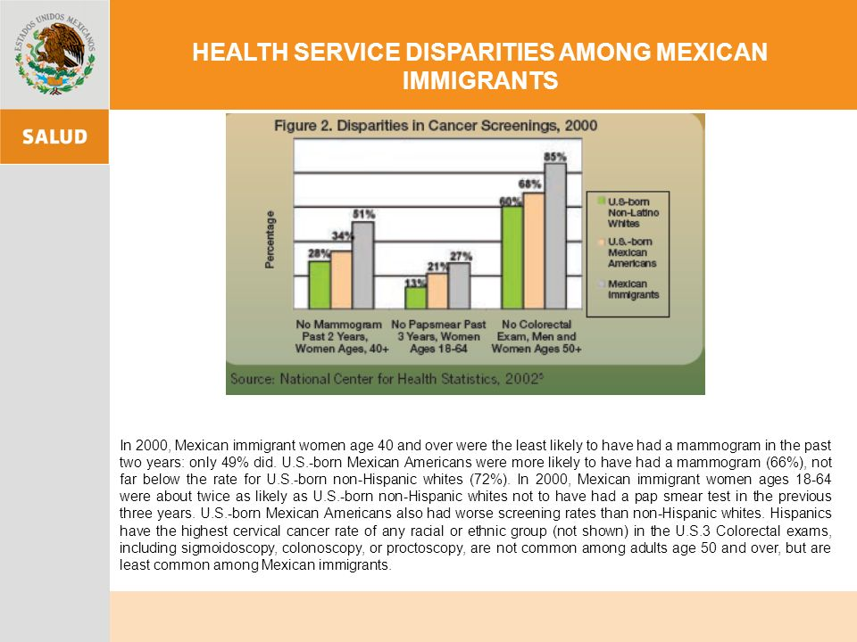 HEALTH SERVICE DISPARITIES AMONG MEXICAN IMMIGRANTS In 2000, Mexican immigrant women age 40 and over were the least likely to have had a mammogram in the past two years: only 49% did.