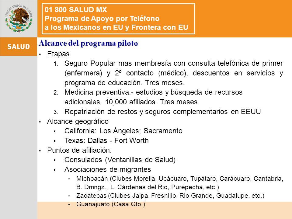 Alcance del programa piloto Etapas 1.