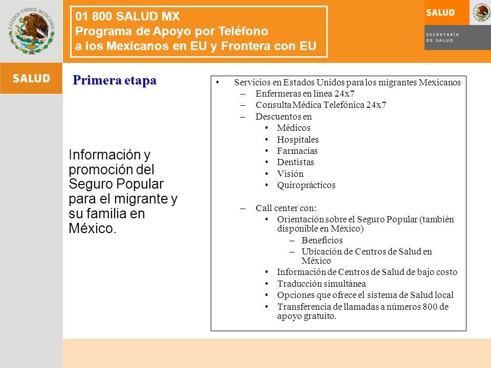 Primera etapa 01 800 SALUD MX Programa de Apoyo por Teléfono a los Mexicanos en EU y Frontera con EU Servicios en Estados Unidos para los migrantes Mexicanos –Enfermeras en línea 24x7 –Consulta Médica Telefónica 24x7 –Descuentos en Médicos Hospitales Farmacias Dentistas Visión Quiroprácticos –Call center con: Orientación sobre el Seguro Popular (también disponible en México) –Beneficios –Ubicación de Centros de Salud en México Información de Centros de Salud de bajo costo Traducción simultánea Opciones que ofrece el sistema de Salud local Transferencia de llamadas a números 800 de apoyo gratuito.