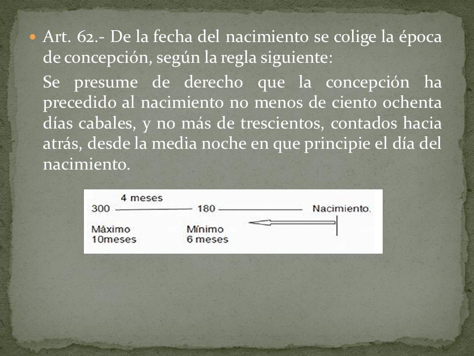 Art. 62.- De la fecha del nacimiento se colige la época de concepción, según la regla siguiente: Se presume de derecho que la concepción ha precedido