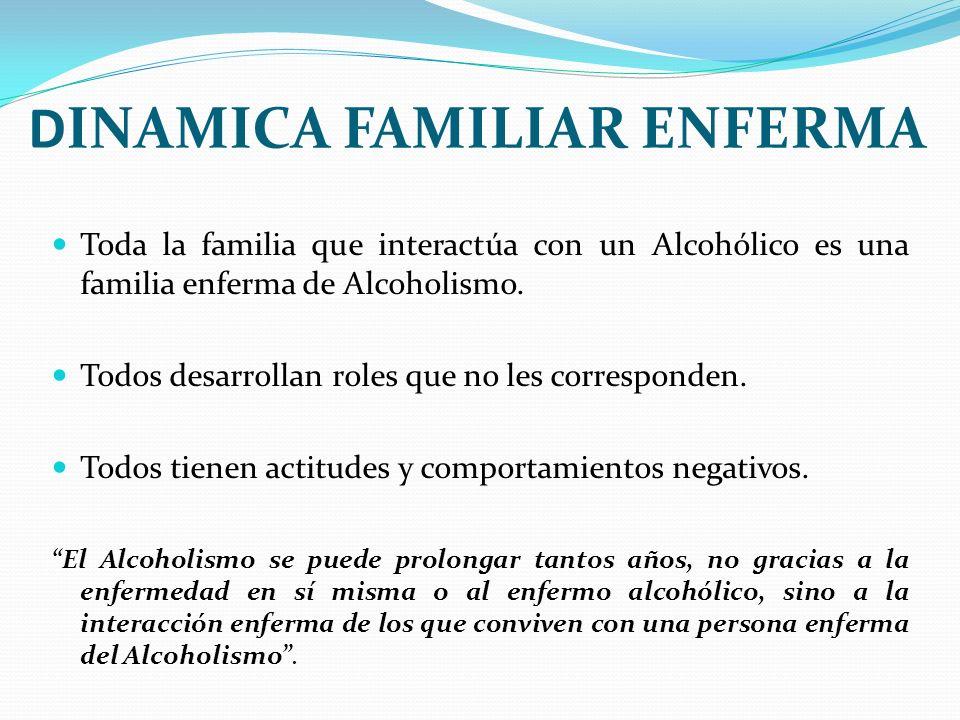 D INAMICA FAMILIAR ENFERMA Toda la familia que interactúa con un Alcohólico es una familia enferma de Alcoholismo. Todos desarrollan roles que no les