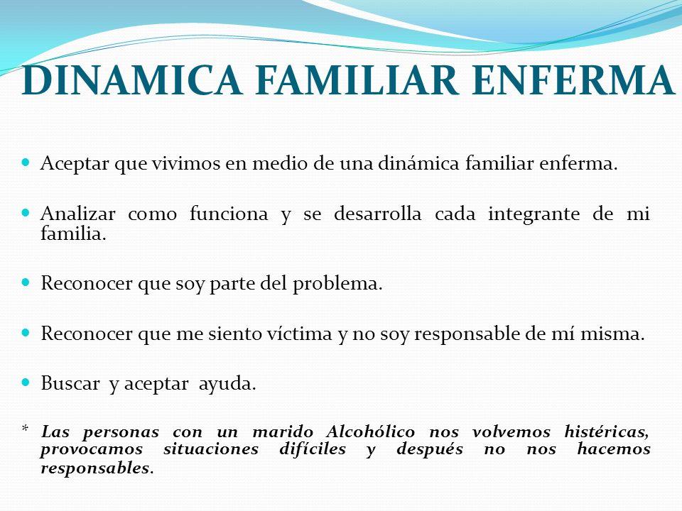 DINAMICA FAMILIAR ENFERMA Aceptar que vivimos en medio de una dinámica familiar enferma. Analizar como funciona y se desarrolla cada integrante de mi