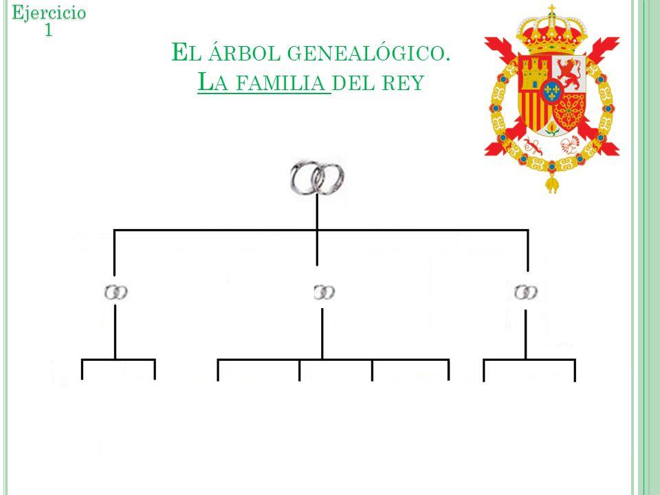 E L ÁRBOL GENEALÓGICO. L A FAMILIA DEL REY Ejercicio 1