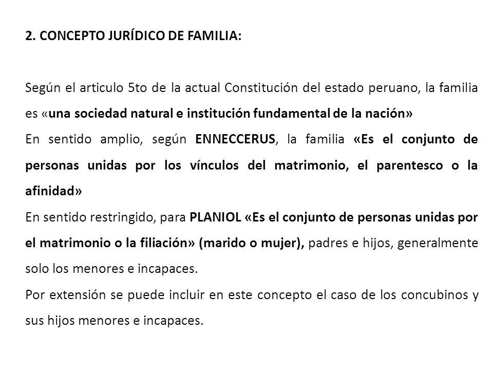 CARACTERES DE LA FAMILIA 1.CARÁCTER NATURAL: Es anterior a la ley y al derecho.