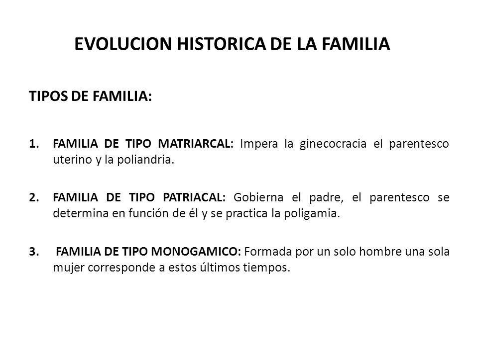 FUNCIONES DE LA FAMILIA Reproductora Social Económica Educativa