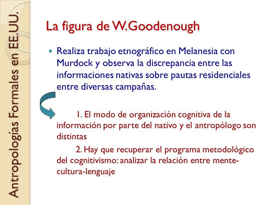 La figura de W.Goodenough Realiza trabajo etnográfico en Melanesia con Murdock y observa la discrepancia entre las informaciones nativas sobre pautas