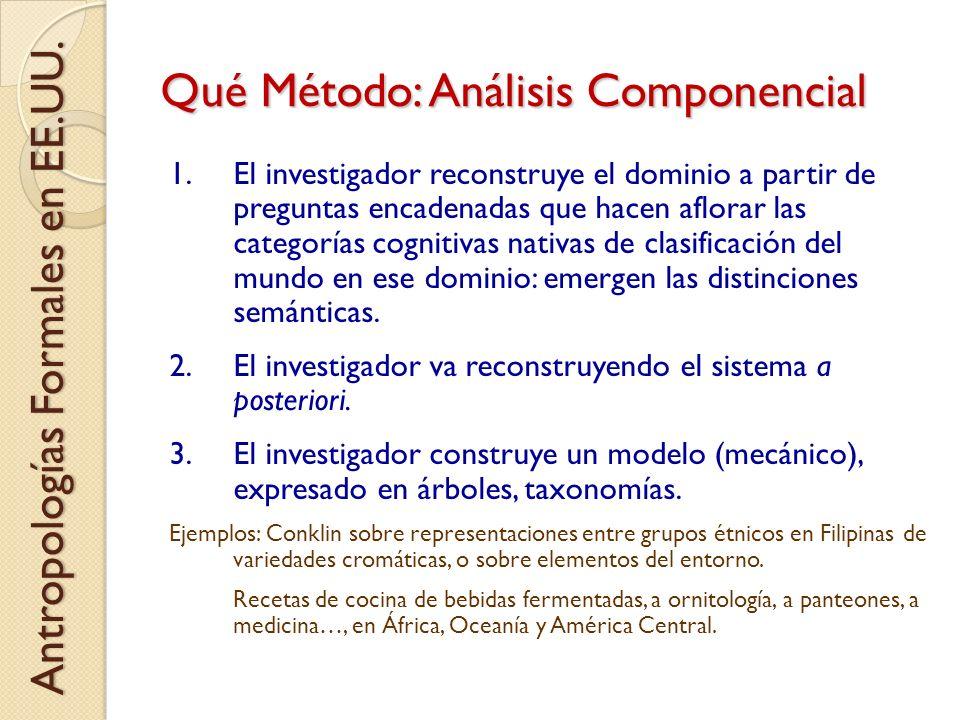 Qué Método: Análisis Componencial 1.El investigador reconstruye el dominio a partir de preguntas encadenadas que hacen aflorar las categorías cognitiv