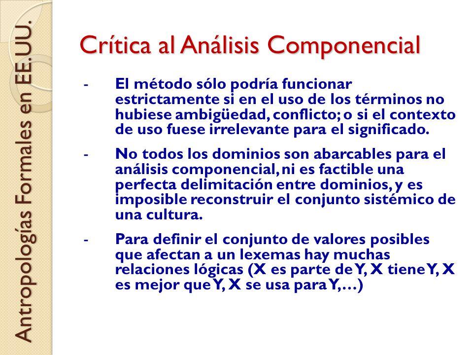 Crítica al Análisis Componencial -El método sólo podría funcionar estrictamente si en el uso de los términos no hubiese ambigüedad, conflicto; o si el