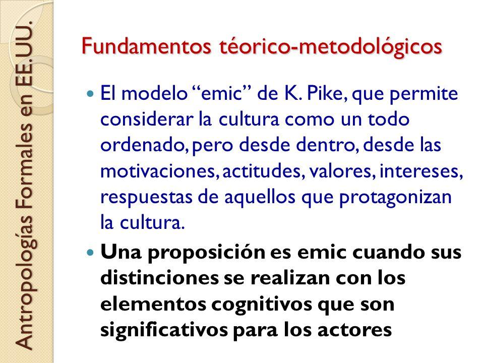 Fundamentos téorico-metodológicos El modelo emic de K. Pike, que permite considerar la cultura como un todo ordenado, pero desde dentro, desde las mot