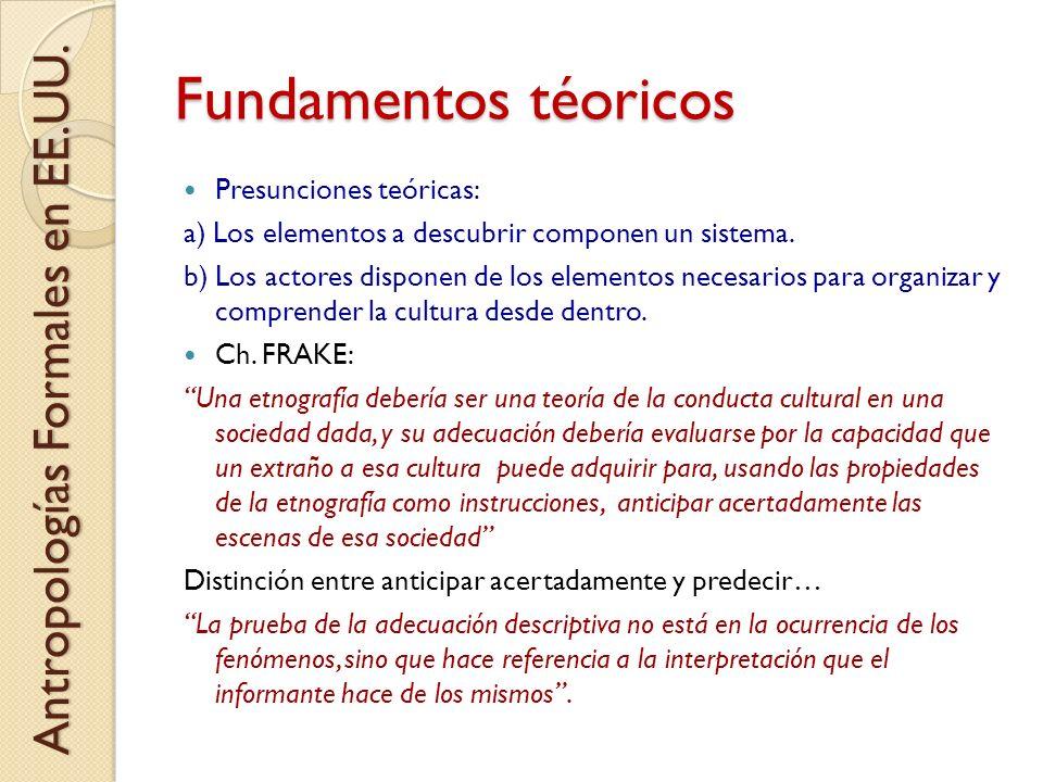 Fundamentos téorico-metodológicos Problema básico del método Antropologías Formales en EE.UU.