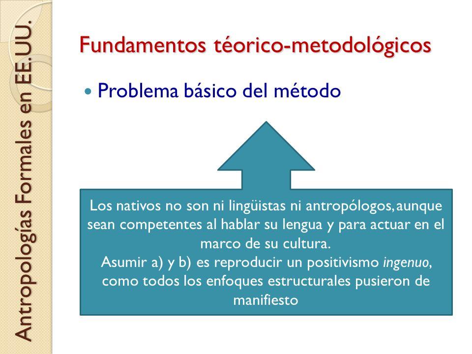 Fundamentos téorico-metodológicos Problema básico del método Antropologías Formales en EE.UU. Los nativos no son ni lingüistas ni antropólogos, aunque