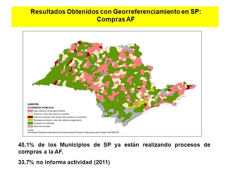 Resultados Obtidos com o Georreferenciamento SP: Compras da Agricultura Familiar 45,1% de los Municipios de SP ya están realizando procesos de compras