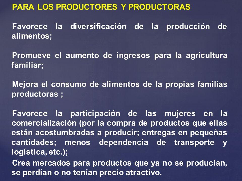 PARA LOS PRODUCTORES Y PRODUCTORAS Favorece la diversificación de la producción de alimentos; Promueve el aumento de ingresos para la agricultura fami