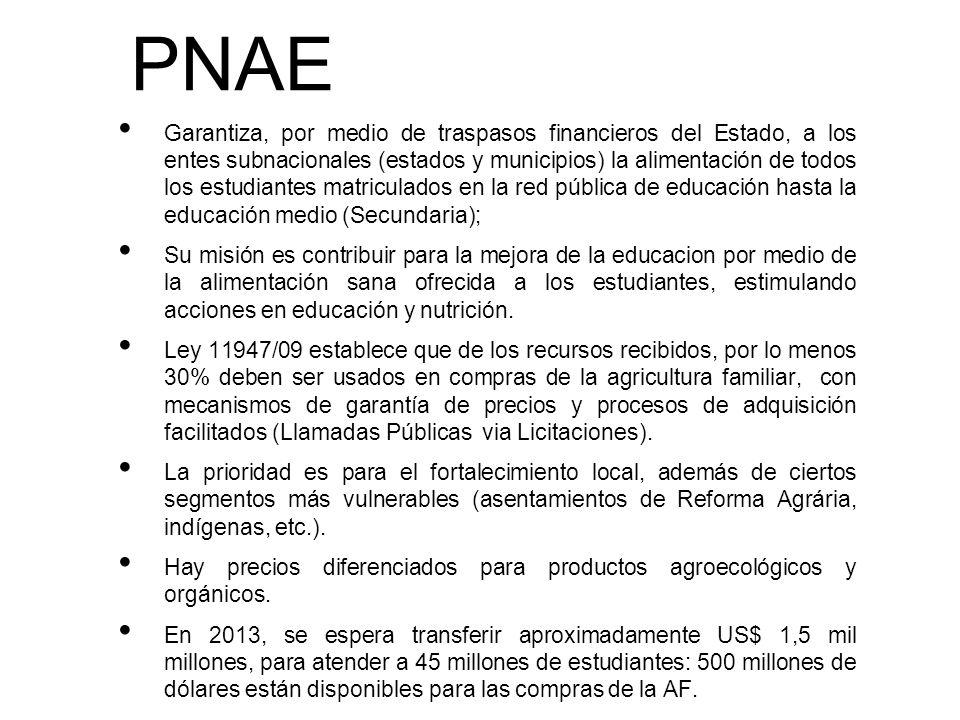 PNAE Garantiza, por medio de traspasos financieros del Estado, a los entes subnacionales (estados y municipios) la alimentación de todos los estudiant