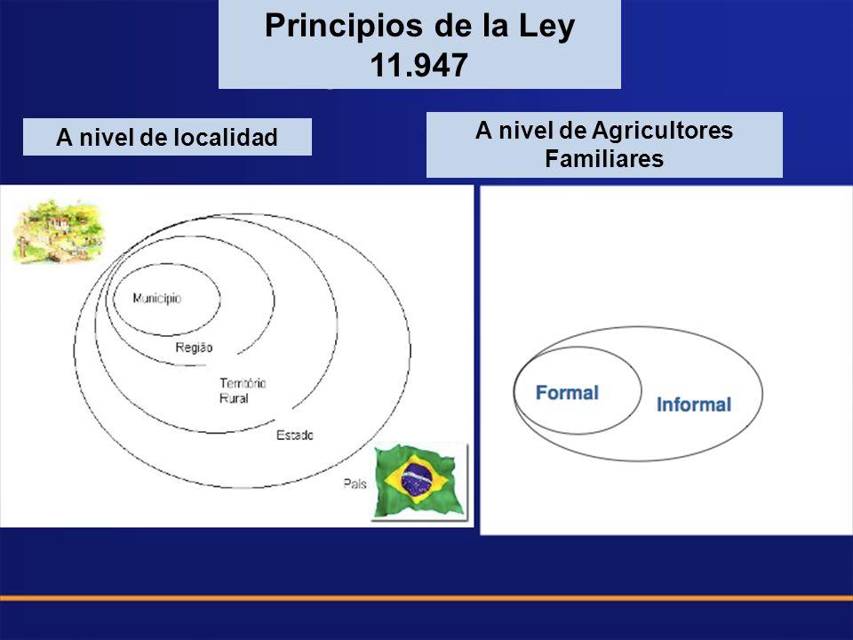 Programa de Aquisição de Alimentos - PAA Instituído pelo artigo 19 da Lei nº. 10.696, de 02 de julho de 2003, e regulamentado pelo Decreto nº. 4.772,
