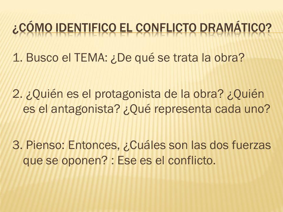 1. Busco el TEMA: ¿De qué se trata la obra? 2. ¿Quién es el protagonista de la obra? ¿Quién es el antagonista? ¿Qué representa cada uno? 3. Pienso: En