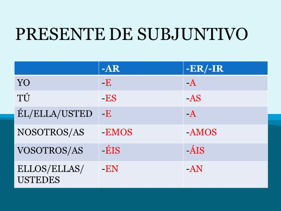 PRESENTE DE SUBJUNTIVO -AR-ER/-IR YO-E-E-A-A TÚ-ES-AS ÉL/ELLA/USTED-E-E-A-A NOSOTROS/AS-EMOS-AMOS VOSOTROS/AS-ÉIS-ÁIS ELLOS/ELLAS/ USTEDES -EN-AN