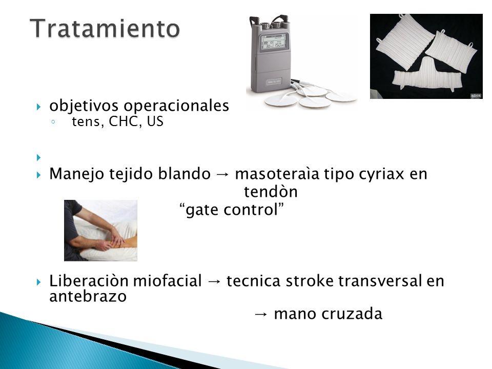 objetivos operacionales tens, CHC, US Manejo tejido blando masoteraìa tipo cyriax en tendòn gate control Liberaciòn miofacial tecnica stroke transvers