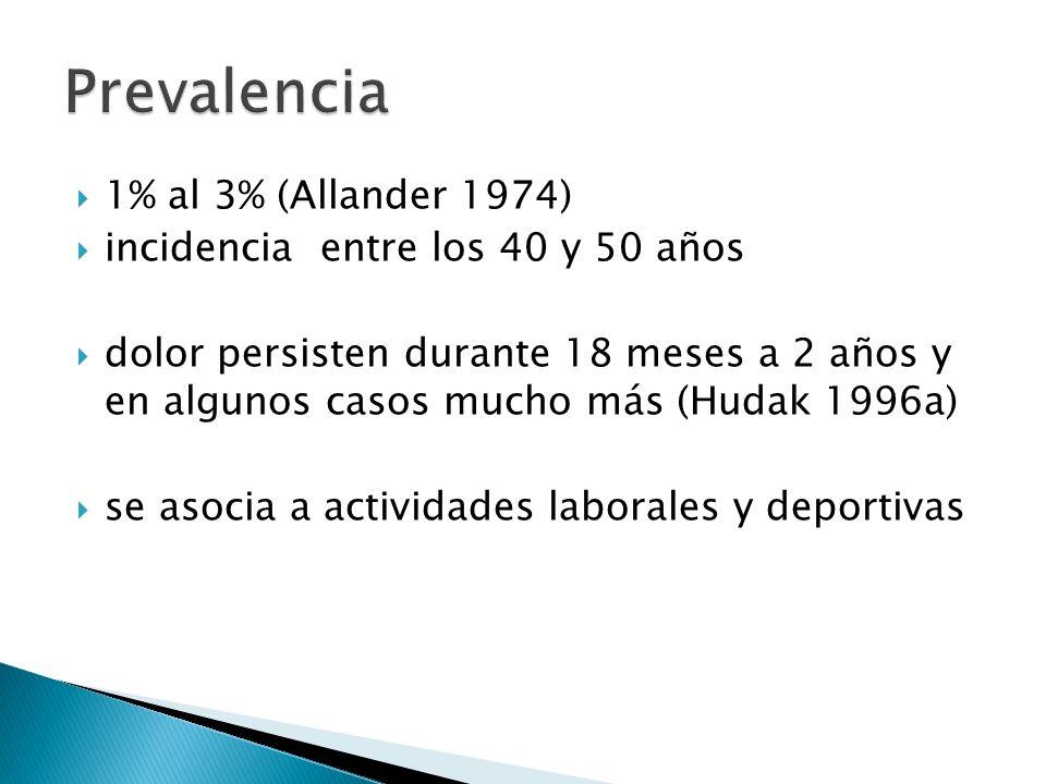 Antecedentes personales Nombre: Alicia Salinas Rojas Fecha de nacimiento : 03/04/1962 Edad: 49 años sexo: femenino Ocupaciòn: Odontóloga Diagnostico Mèdico: Epicondilalgia Lateral de codo