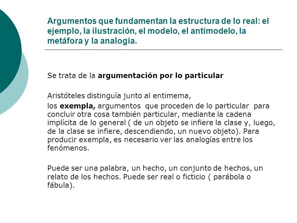 Argumentos que fundamentan la estructura de lo real: el ejemplo, la ilustración, el modelo, el antimodelo, la metáfora y la analogía. Se trata de la a