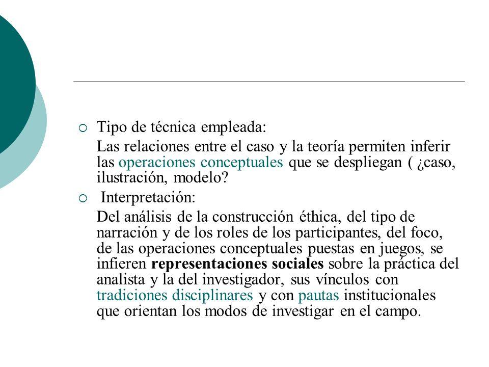 Tipo de técnica empleada: Las relaciones entre el caso y la teoría permiten inferir las operaciones conceptuales que se despliegan ( ¿caso, ilustració