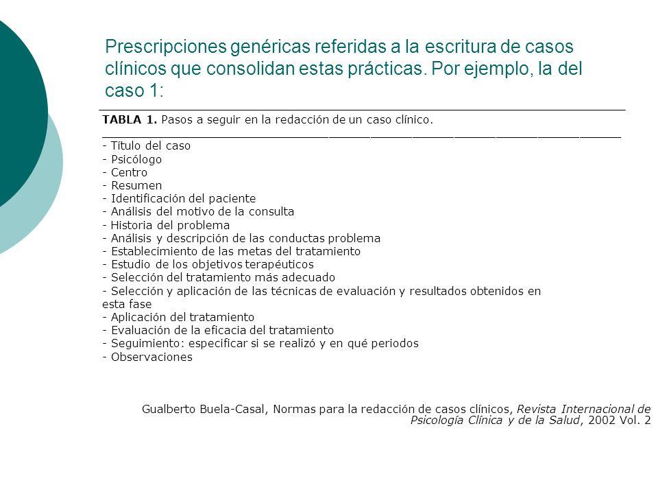 Prescripciones genéricas referidas a la escritura de casos clínicos que consolidan estas prácticas. Por ejemplo, la del caso 1: TABLA 1. Pasos a segui